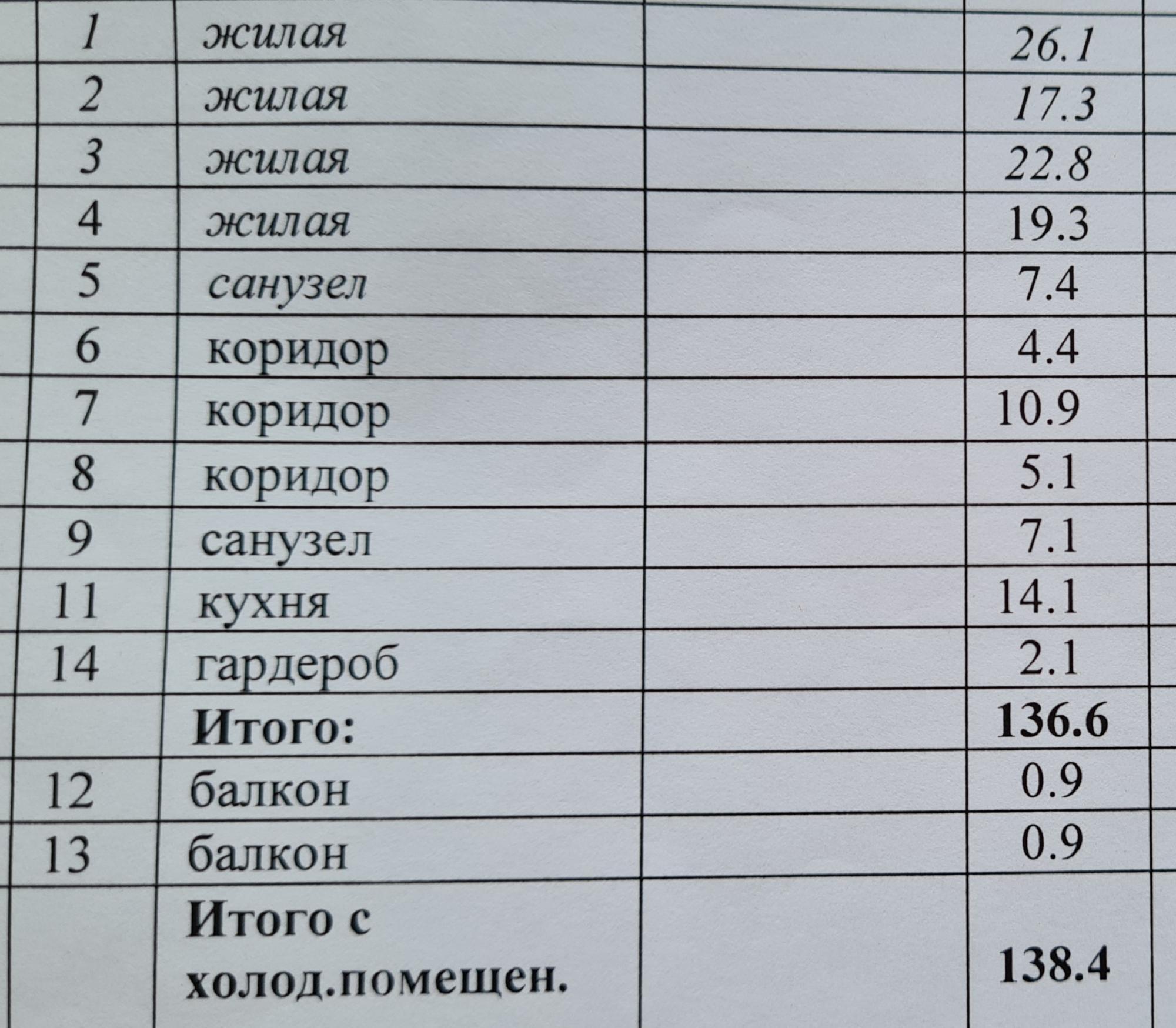 4к квартира улица Елены Стасовой, 25Г | 70000 | аренда в Красноярске фото 19